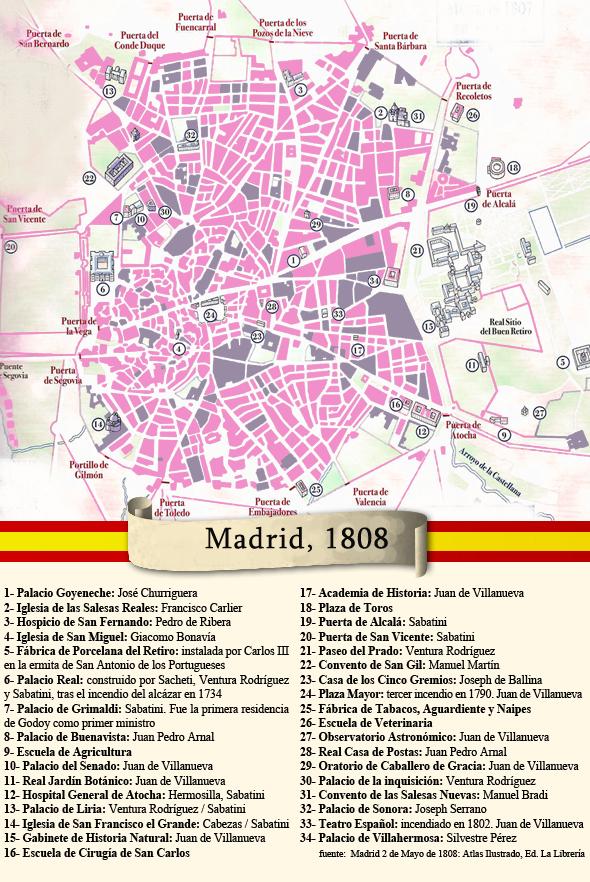 Mapa De Una Ciudad En Armas Madrid 1808 Version Movil