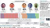 Más encuestas electorales