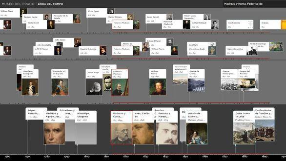 La inteligencia artificial llega al Museo del Prado para ampliar el contexto histórico de las obras
