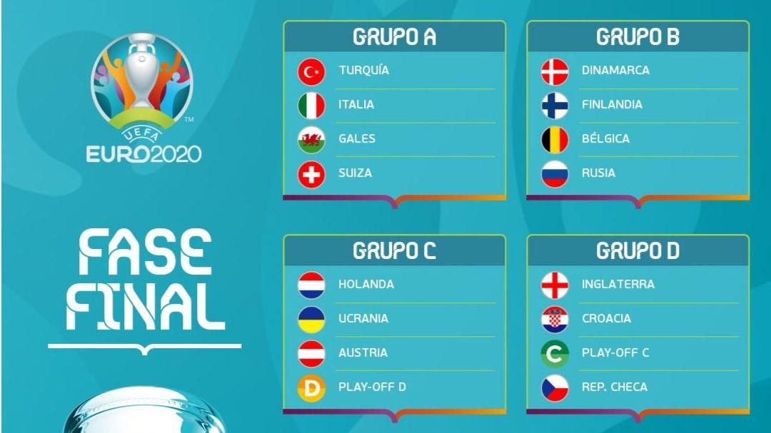 La UEFA aplaza la Eurocopa y las finales de la Champions y la Europa League