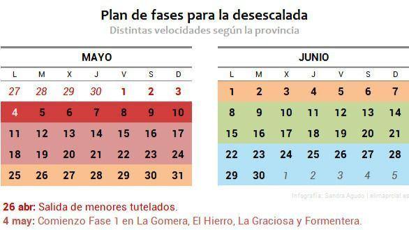 Fase 1: esto es lo que se podrá hacer (y lo que no) en Madrid a partir del 25 de mayo