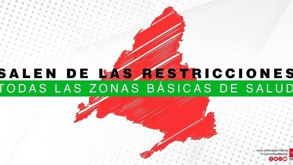 Bares, cines y teatros podrán cerrar a la 1.00 desde el lunes en la Comunidad de Madrid