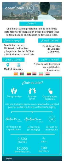 OpenSpain LAB, una web para facilitar la inserción de los refugiados en España