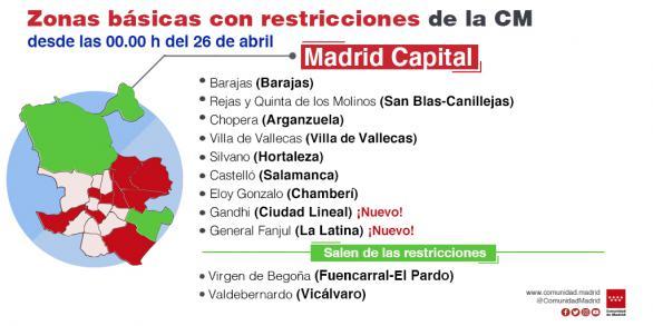 Madrid levanta el cierre perimetral, pero mantiene restricciones 14 días más