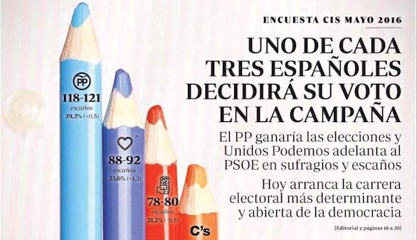 ¿Y si gobierna Podemos?