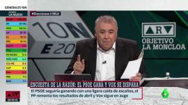 Ferreras durante la cobertura electoral de 'Al rojo vivo: Objetivo La Moncloa'.