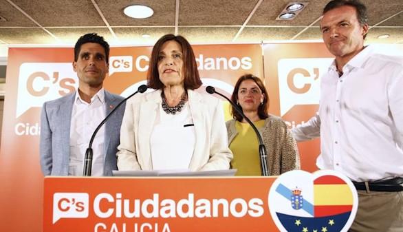 Ciudadanos, fuera de juego en Galicia y el País Vasco