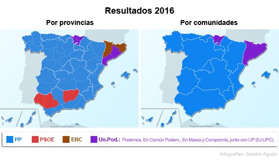 Cifuentes, Cospedal, Feijóo y Moreno, los otros triunfadores del PP el 26J