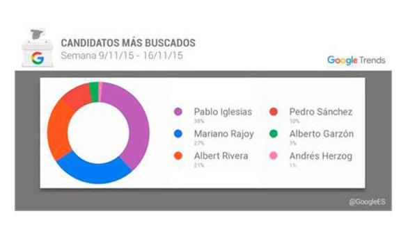 ¿Quién es la novia de Pablo Iglesias? ¿Y el primo de Rajoy?