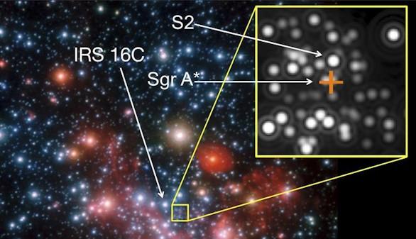 El corazón de la Vía Láctea, captado por primera vez gracias a Gravity