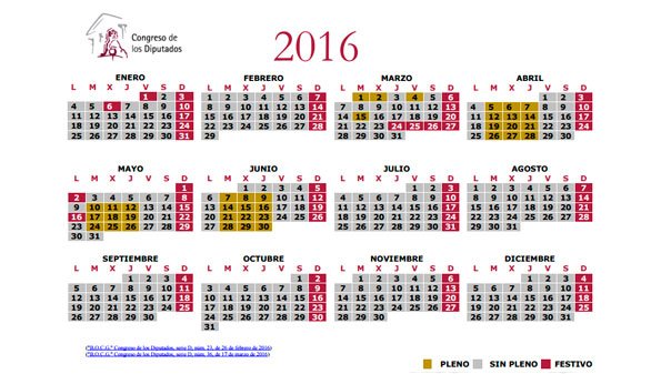 El Congreso en funciones se va de vacaciones
