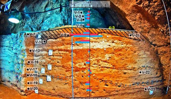 Cuatro cuevas prehistóricas albergan la evidencia más antigua de contaminación