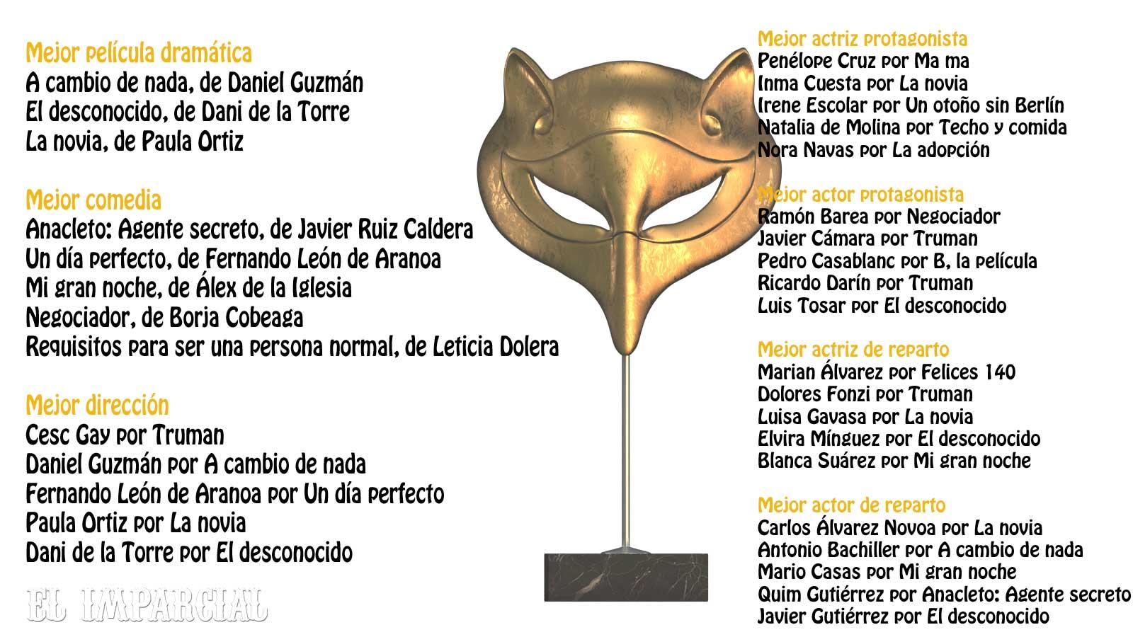 Los periodistas ya tienen sus favoritos para los Premios Feroz