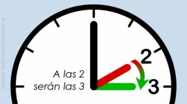 Un cambio de hora atípico que coincide con el tercer domingo en cuarentena