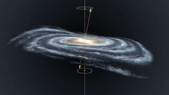 ¿Se mueve la Vía Láctea como una peonza? Investigadores cuestionan su rotación