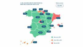Madrileños y catalanes dedican la mitad del sueldo a pagar el alquiler